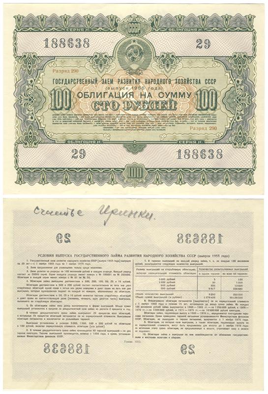 банковские программы по кредитованию