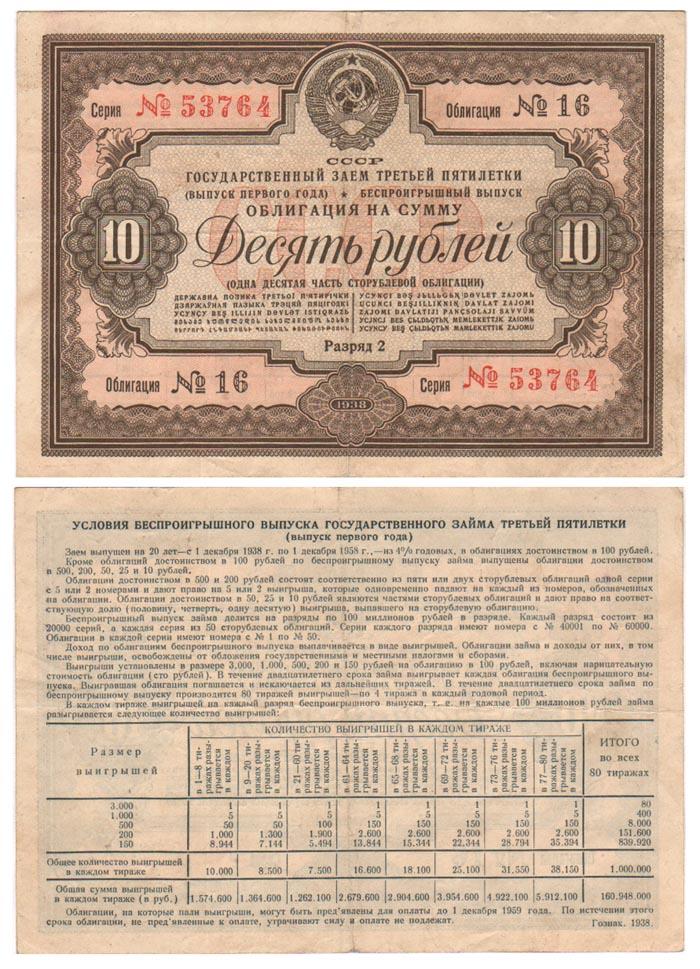 шаблон письма в банк кредитного отдела
