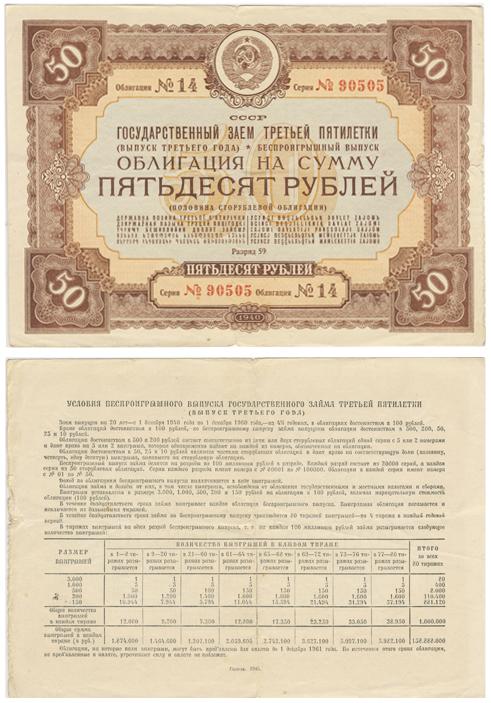 предоставление кредита на покупку автомобиля в башкортостане