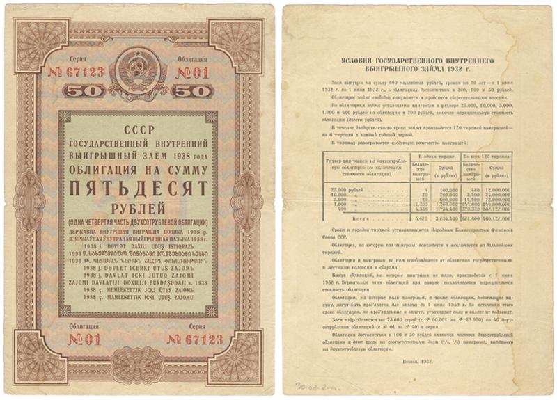евразия банк алматы автокредитование