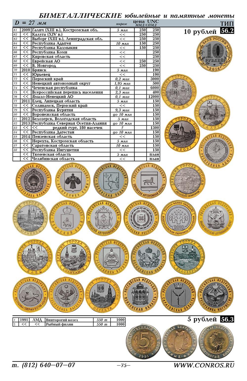 Сколько стоят монеты ссср каталог с фото