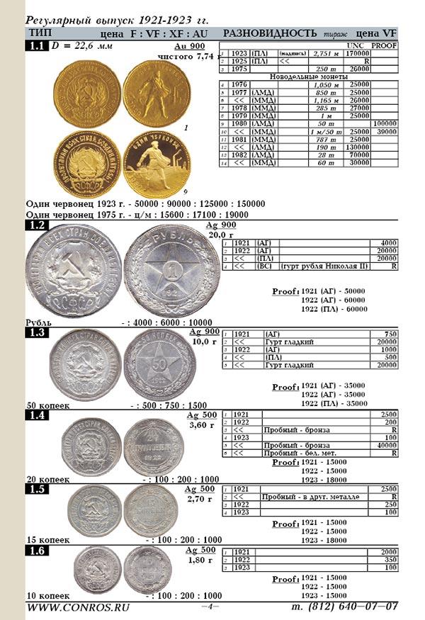 Монеты рсфср ссср россии 1921 ценные монеты украины стоимость каталог фото