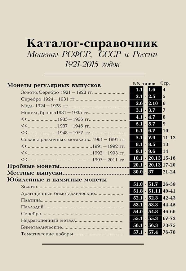 Каталог Справочник Монет