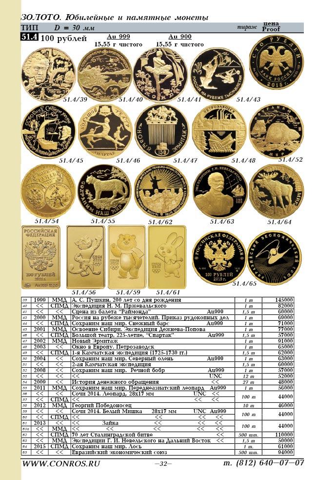 золото - юбилейные монеты
